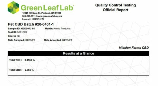 CBD with coconut oil for dogs - an image of a certificate of analysis showing THC and CBD levels