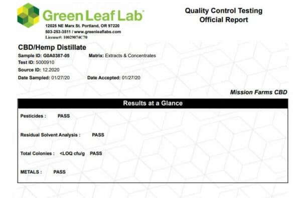 CBD with coconut oil for dogs - a picture of a certificate of analysis of Mission Farms showing all passing grades